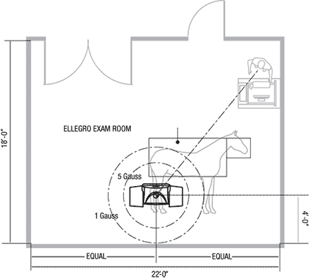 Typical Ellegro Scan Suite Layout